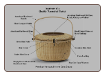 What to look for in a quality Nantucket basket
